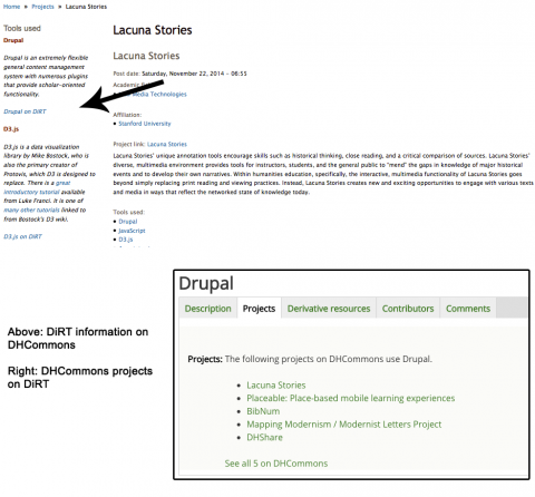 Example of DiRT Directory's new integration with DHCommons' project directory